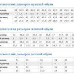 таблица размеров женской и детской обуви алиэкспресс