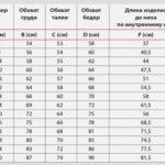 Как определить размер детской куртки на Aliexpress