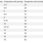 мужских шорт таблица размеров