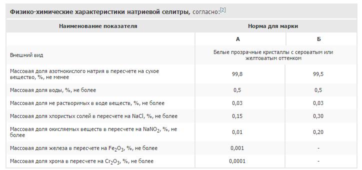 Таблица для определения размера женского бюстгальтера на Алиэкспресс