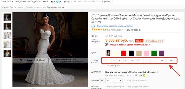 таблица для выбора размера платья