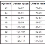 таблица размеров женских курток алиэкспресс